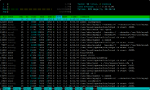 htop - an alternative to linux top